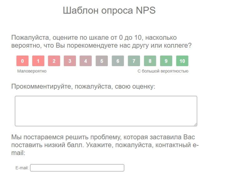 шаблон опроса nps