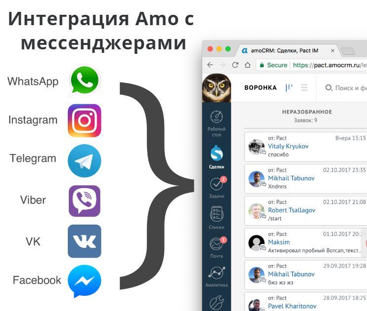 Viber интеграция с amocrm обзор российских crm систем