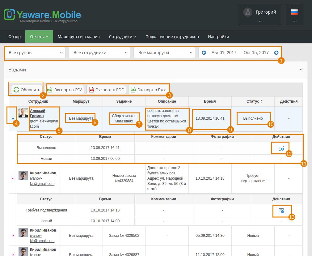 Yaware Mobile - CRM